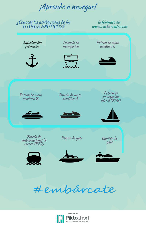 titulaciones_nauticas_infografia